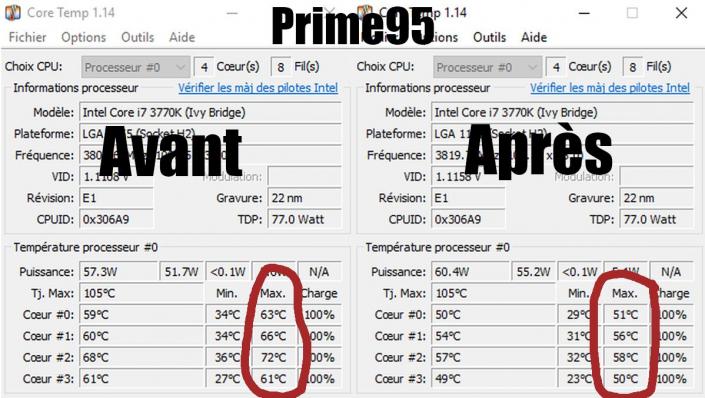 Températures avant après delid CPU Intel Core i7-3770K Prim95